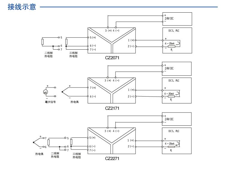 cz2071_一进一出_热电阻输入隔离器_7.6mm超薄外壳,.