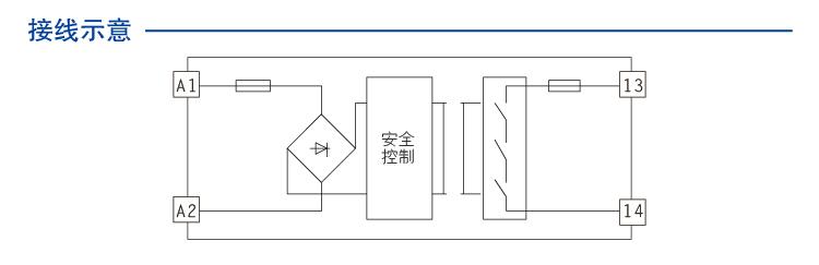 ≤60ma 输入设备 安全开关;触点开关输入 输出数据 输出信号 继电器