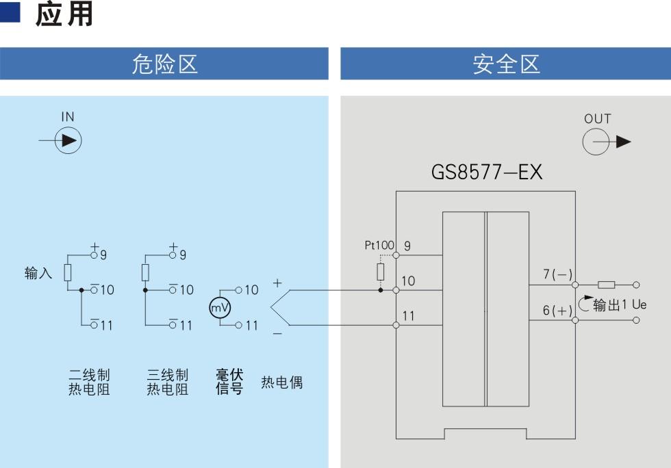 一进一出 热电阻、热电偶输入隔离式安全栅(回路供电)