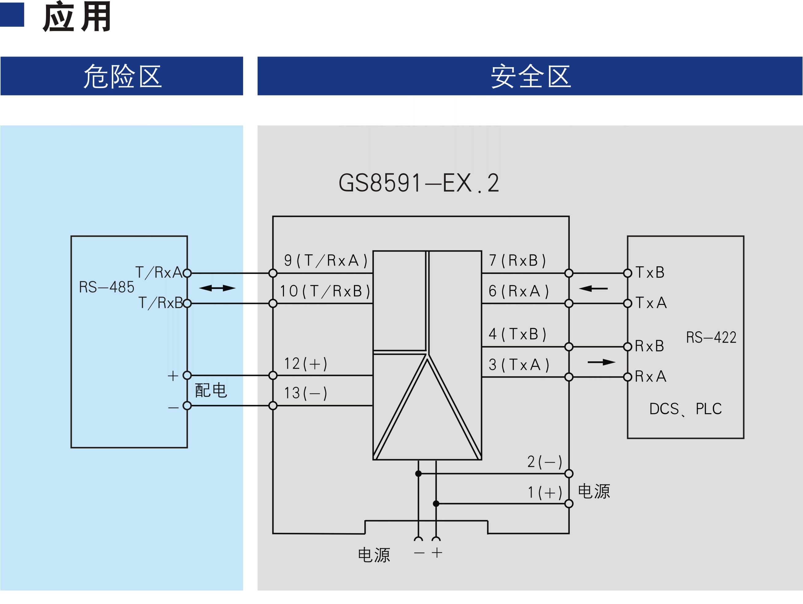 一进一出 RS-485半双工输入RS-485全双工输出隔离式安全栅