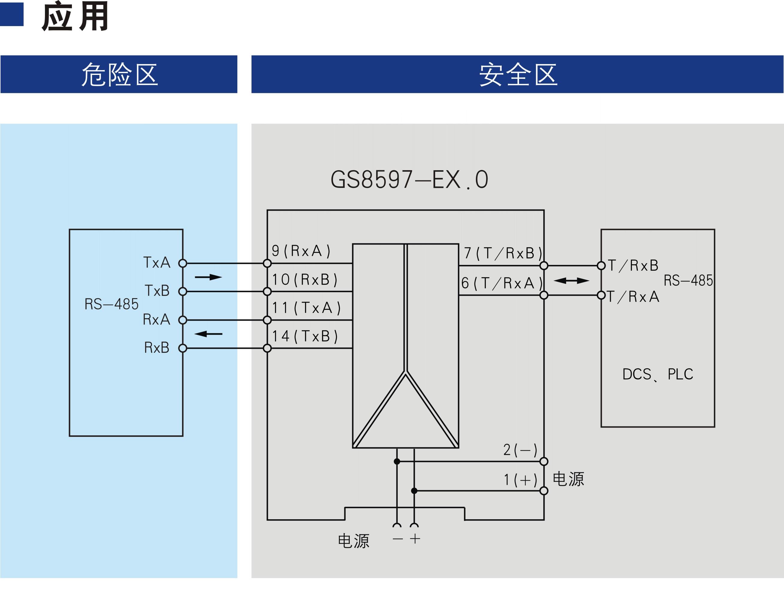 一进一出 RS-485全双工输入RS-485半双工输出隔离式安全栅