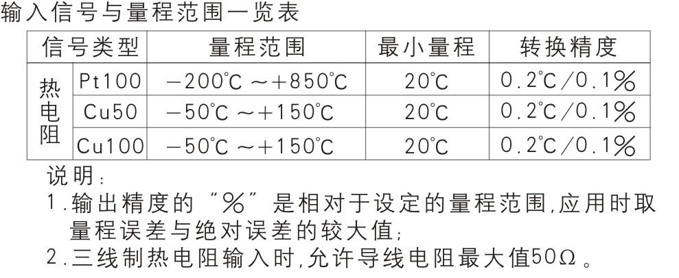 热电阻输入、HART智能隔离温度变送器