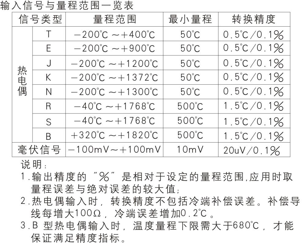 热电偶输入 非隔离温度变送器