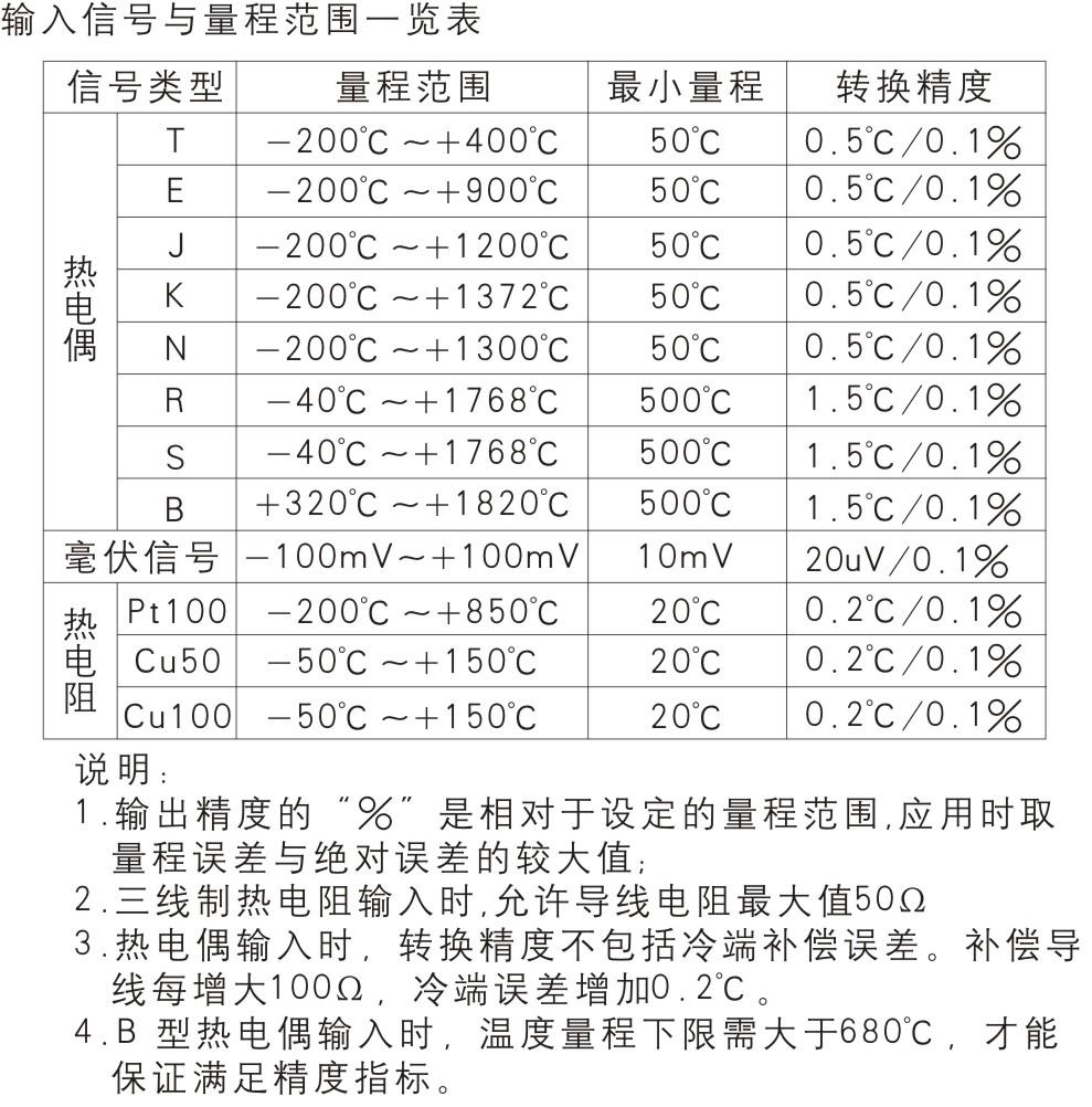 热电阻,热电偶输入 本安型 隔离温度变送器