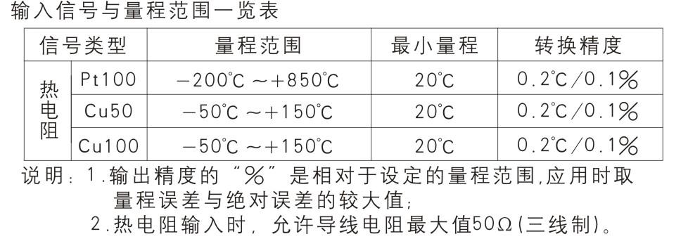 二进二出 热电阻输入隔离式安全栅(回路供电)