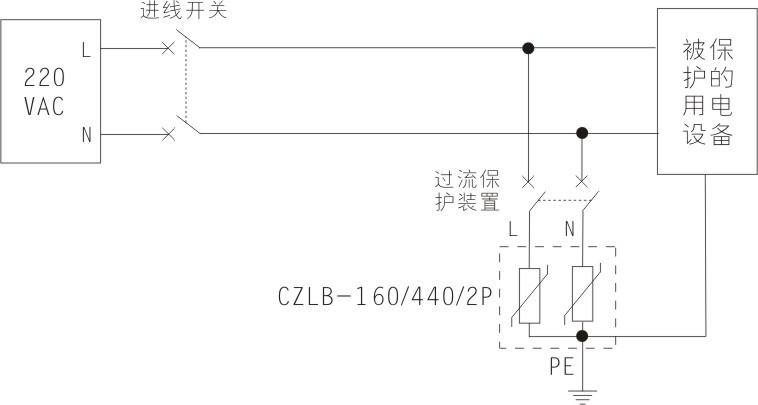 交流电源SPD (220/380VAC 单相TN系统 In=80kA Iimp=15kA) 7024977