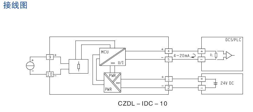 直流电流输入电量变送器