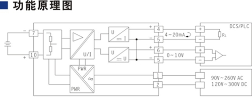 直流电压输入电量变送器