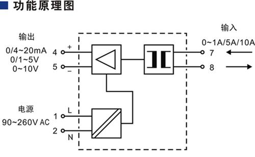 交流电流输入电量变送器