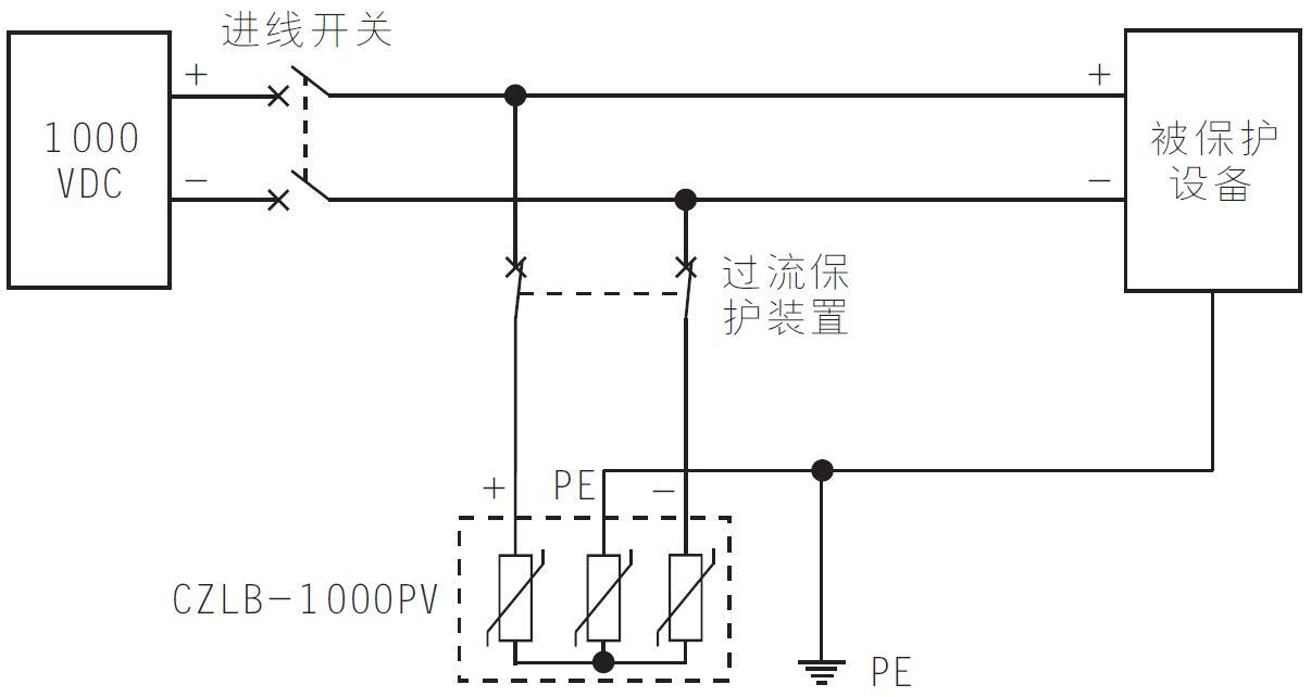 1000VDC电源型SPD