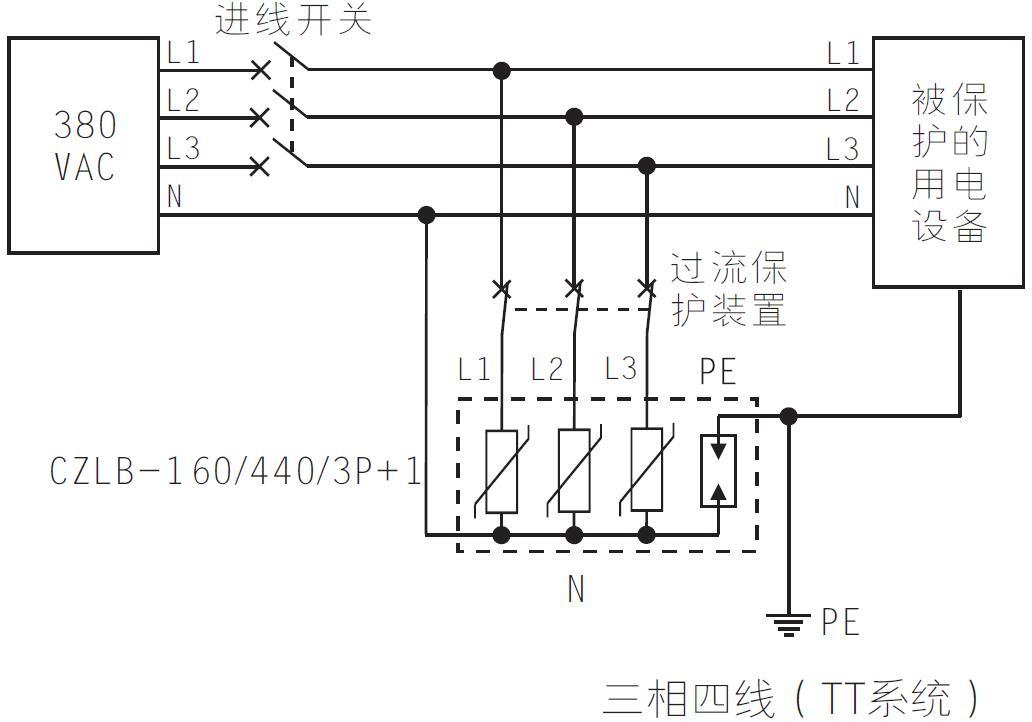 交流电源SPD (220/380VAC 三相TT In=80kA Iimp=15kA) 7083196